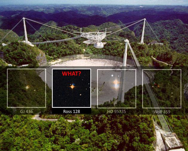 SETI Berkeley: Breakthrough Listen findet kein Signal von Ross 128