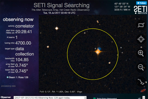 Rätselhafte Signale von nahem Zwergstern: Auch SETI nimmt Ross 128 ins Visier