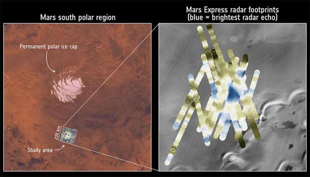 Radaraufnahmen des Marsuntergrunds unweit der permanenten Eiskappe des Mars-Südpols (l.) zeigen ungewöhnlich hell reflektierende Signale (r. blau). Copyright: ESA/NASA/JPL/ASI/Univ. Rome; R. Orosei et al 2018