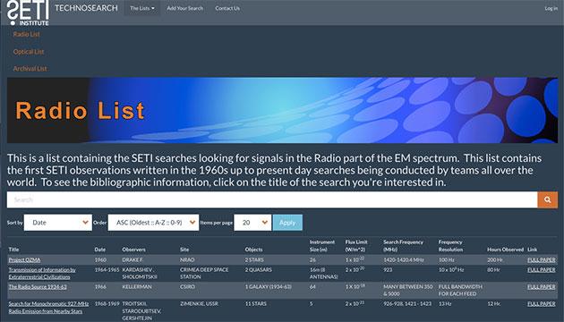 """Datenbank """"Technosearch"""" listet komplette Suche nach außerirdischer Intelligenz"""