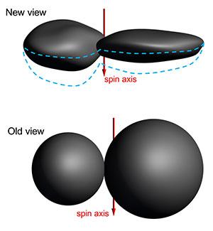 Die neuberechnete Form von Ultima Thule (o.) im Vergleich zum bisherigen geometrisch vereinfachten Modell (u.). Copyright: NASA/Johns Hopkins University Applied Physics Laboratory/Southwest Research Institute