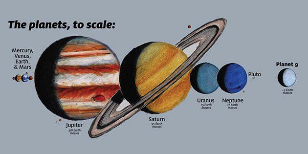 """Die Planeten unseres Sonnensystems mitsamt dem noch immer hypothetischen """"Planet Nine"""" (Illu.). Copyright: James Tuttle Keane/Caltech"""