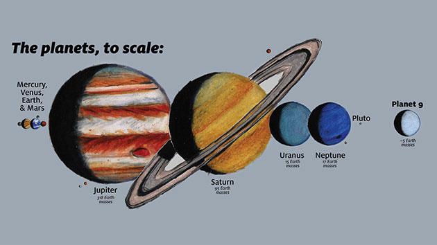 Neue und korrigierte Hinweise auf Planet Nine