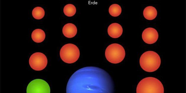 Fast alle bisher bekannten Exoplaneten sind größer als die Erde und typischerweise so groß wie der Gasplanet Neptun. Alle 18 neu entdeckten Planeten (hier orange und grün) hingegen sind deutlich kleiner als Neptun, drei von ihnen sogar kleiner als die Erde und zwei weitere genau so groß wie die Erde. Der Planet EPIC 201238110.02 ist als einziger der neuen Planeten kühl genug, um auf seiner Oberfläche potenziell flüssiges Oberflächenwasser zu beherbergen. (Illu.). Copyright: NASA/JPL (Neptun), NASA/NOAA/GSFC/Suomi NPP/VIIRS/Norman Kuring (Erde), MPS/René Heller