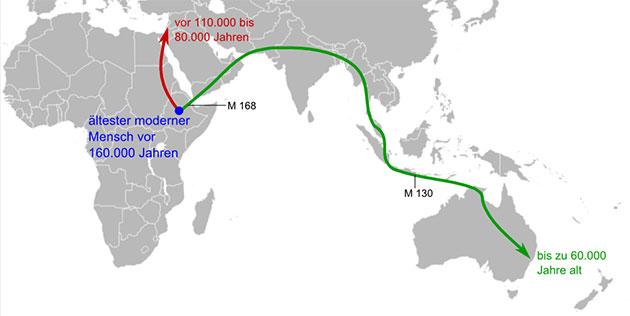 Erste Aus-Wanderungen von Afrika in den Nahen Osten und nach Australien (M 168 und M 130 bezeichnen Marker im Y-Chromosom). Copyright: Bwd (via Wikimedia Commons) / Gemeinfrei