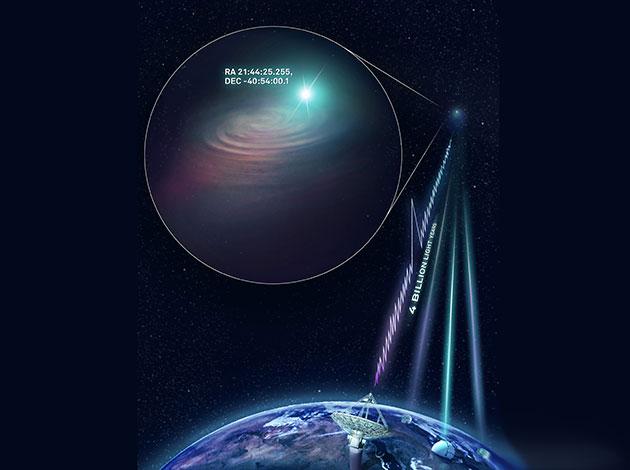 Künstlerische Darstellung des nun lokalisierten schnellen Radioblitzes (Fast Radio Burst, FRB) und dessen Verortung. Copyright: CSIRO/ Alex Cherney