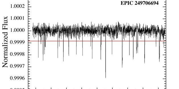 """Die Lichtkurve des Sterns EPIC 249706694 wies während der Beobachtungen mit dem NASA-Weltraumteleskop """"Kepler"""" innerhalb von 87 Tagen 28 völlig unregelmäßige Verfinsterungen auf. Copyright: S. Rappaport et al."""