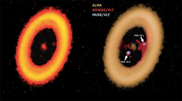 """Kompositaufnahme (r.) aus der neusten Aufnahme mit dem ALMA-Teleskop (s. Abb. l.) mit früheren VLT-Aufnahmen des jungen Planetensystems um den Stern """"PDS 70"""", um dessen jungen Gasplaneten """"PDS 70 c"""" sich eine zirkumplanetare Scheibe zeigt, aus der heraus sich planetengroße Monde bilden könnten. Copyright: ALMA (ESO/NAOJ/NRAO) A. Isella; ESO"""