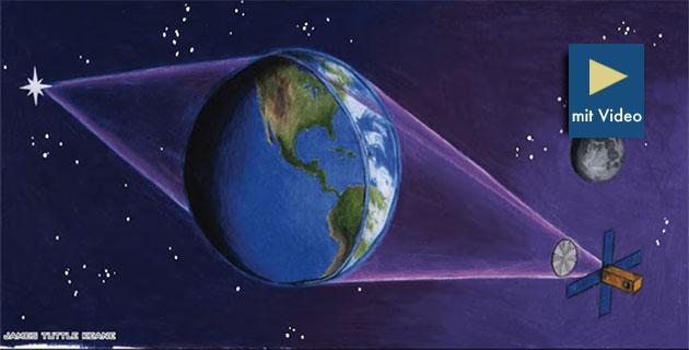 """Grafische Darstellung des Konzept des """"Terrascopes"""". Copyright/Quelle: David Kipping, Columbia University"""