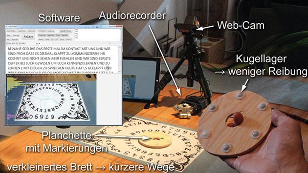 Blick auf das verwendete System Copyright: E. Kruse