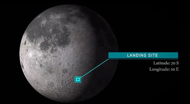 """Die anvisierte Landeort des indischen Landers """"Vikram"""" und Mond-Rovers """"Pragyan"""" am Südpol des Mondes (Illu.). Copyright: ISRO"""