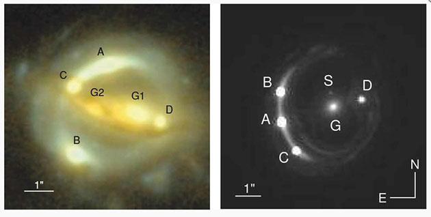 Die beiden in dieser Studie verwendeten Gravitationslinsensysteme B1608+656 und RXJ1131. Die Buchstaben A bis D bezeichnen die verschiedenen Bilder des Hintergrundquasars, G1 und G2 sind links die Linsengalaxien, G ist rechts die Linsengalaxie mit einer Satellitengalaxie S. Copyright: MPA