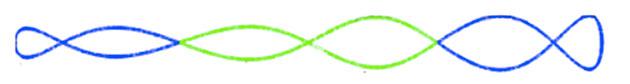 Grafische Darstellung des Helix-förmigen Teilchenbeschleuniger (Illu.). Copyright/Quelle: Burns, 2019