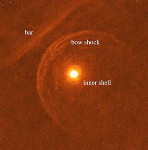 """Beim Flug durch das All schiebt Beteigeuze eine Bugwelle aus Materie vor sich her - im Bild als """"bow shock"""" zu sehen. Wenn Beteigeuze als Supernova explodiert, rasen Sternenfragmente mit unvorstellbarem Tempo auf diese Hülle zu. Copyright: ESA / Herschel / PACS / L. Decin et al."""