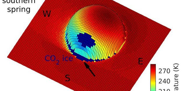 Eine dreidimensionale Simulation der Marsoberflächentemperaturen um einen idealisierten Felsbrocken auf 30 Grad südlicher Breite: Auf der der Sonne gegenüberliegenden Seite liegen die Temperaturen bei minus 128 Grad Celsius. Wenn die Sonne aufgeht, erwärmt sich dieser Bereich schnell, sodass Frost auf salzhaltigem Boden schmilzt, bevor er in die Atmosphäre sublimiert. Quelle/Copyright: Norbert Schorghofer et al.