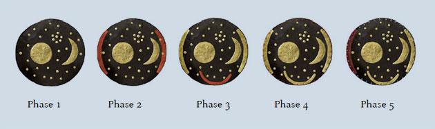 Die verschiedenen Phasen der Himmelsscheibe von Nebra: Im Urzustand in Phase 1 zeigt die Himmelsscheibe nur astronomische Objekte, die die Schaltregel kodieren. In Phase 2 werden rechts und links zwei goldene Applikationen angebracht, die als Horizontbögen interpretiert werden. In Phase 3 wird ein Schiff am unteren Rand ergänzt. In Phase 4 wird die Scheibe am Rand 39 Mal gelocht. In Phase 5 wird ein Horizontbogen entfernt oder geht verloren und die Scheibe wird vergraben. Copyright: Landesamt für Denkmalpflege und Archäologie Sachsen-Anhalt, Birte Janzen