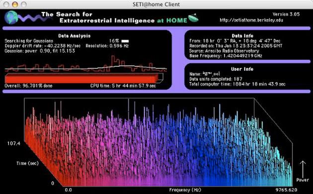 Ein Typischer Output des SETI@home-Programm. Copyright/Quelle: SETI@home