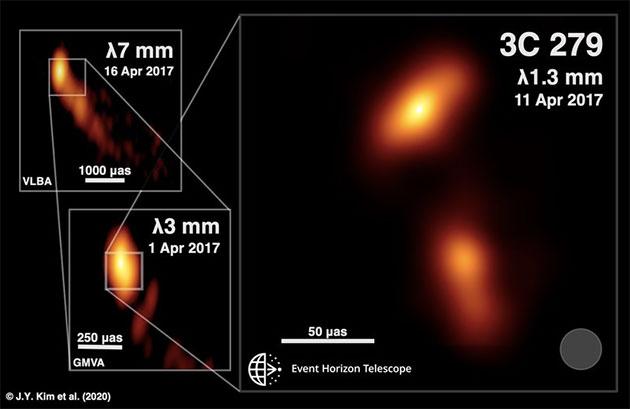 Darstellung der Jetstruktur im Zentralbereich des Quasars 3C279 in unterschiedlichen Wellenlängen mit jeweils höherer Winkelauflösung im April 2017. (Beobachtungsepochen, verwendete Teleskopnetzwerke und Beobachtungswellenlängen sind separat vermerkt). Copyright: J.Y. Kim (MPIfR), Boston University Blazar Program, und die EHT-Kollaboration