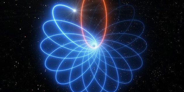 """Künstlerische Darstellung der rosettenförmigen Umlaufbahn des Sterns """"S2"""" um das supermassereiche Schwarze Loch im Zentrum der Milchstraße. Er folgt dabei den Vorhersagen der Allgemeinen Relativitätstheorie von Einstein, während die Newtonsche Gravitationstheorie die Form einer Ellipse vorhersagt (Illu.). Copyright ESO/L. Calçada"""