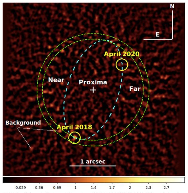"""Mögliches Signal des Planeten """"Proxima c"""" im April 2018 (unterer kleiner gelber Kreis) im nahen Infrarotspektrum. Die türkisfarbene Ellipse markiert die vorhergesagte Umlaufbahn des Paneten um seinen Stern Proxim Cantauri. Copyright: R. Gratton et al., 2020"""
