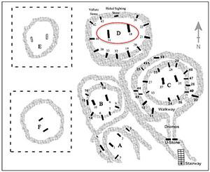 Grundriss von Göbekli Tepe Quelle: Researchgate