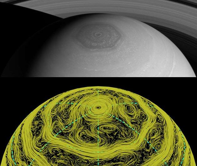 Das Saturnhexagon 2014 (oben) und das Ergebnis der neuen Simulation (unten). Copyright: NASA/JPL-Caltech/Space Science Institute (o.) / Rakesh K. Yadav (u.)