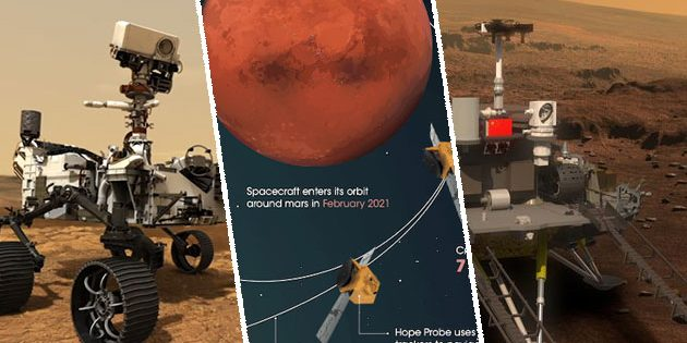 Drei Missionen auf dem Weg zum Mars (Illu.) Copyright: grewi.de