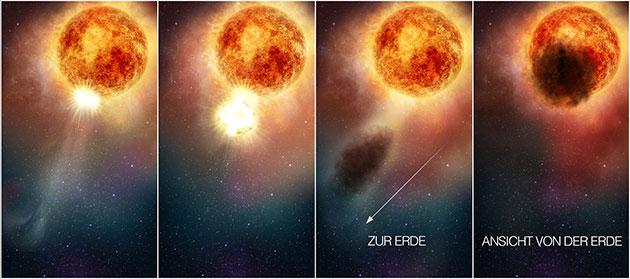 Künstlerische Darstellung des Roten Überriesen Beteigeuze. Die unerwartete Verdunklung des Sterns wurde höchstwahrscheinlich durch eine ungeheure Menge heißen Materials verursacht, das der brodelnde Stern weit in den Weltraum schleuderte. Dort kühlte das Material ab und von der Erde aus gesehen blockierte die entstandene Staubwolke das Licht von etwa einem Viertel der Oberfläche des Sterns (Illu.). Copyright: NASA, ESA, and E. Wheatley (STScI)