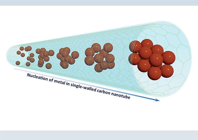 Die Schemazeichnung zeigt, wie sich Eisenatome zu einer geordneten Kristallgitterstruktur zusammenlagern. Copyright/Quelle: Dr. Kecheng Cao / Uni Ulm