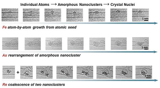 Die Zusammenstellung an TEM-Aufnahmen zeigt die Keimbildung von Eisen-, Gold- und Rhenium-Atomen: vom individuellen Atom über die Phase amorpher Nanocluster bis hin zum geordneten Kristallisationskeim. Copyright: Dr. Kecheng Cao / Uni Ulm