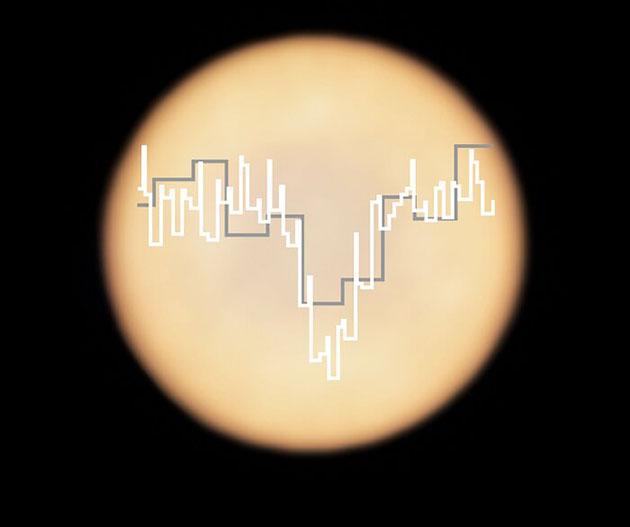 Die beiden zwei überlagerte Phosphin-Spektren, die mit ALMA (in weiß) und dem James Clerk Maxwell-Teleskop (JCMT; in grau) gemessen wurden, vor dem Hintergrund einer mit ALMA angerfertigten Realaufnahme der Venus. Copyright: ALMA (ESO/NAOJ/NRAO), Greaves et al. & JCMT (East Asian Observatory)