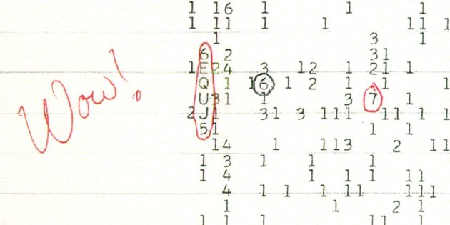"Der Datenausdruck des Astronoms Jerry R. Ehman mit dessen handschriftlicher und für das Signal namensgebender ""WOW""-Notiz vom 15. August 1977. Copyright: Big Ear Radio Observatory and North American AstroPhysical Observatory (NAAPO)"