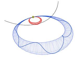 Simulation der Bahn der Parker Solar Probe, die zweimal durch den magnetischen Kern eines Sonnensturms. Copyright: C. Möstl, A. J. Weiss