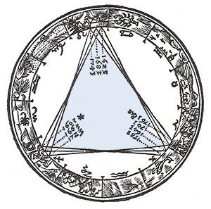 """Eine Abfolge von Großen Konjunktionen, berechnet von Johannes Keplers in dessen Werk """"De stella nova..."""" Copyright: Gemeinfrei"""