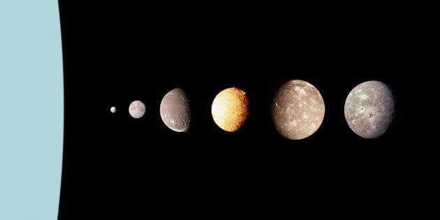 Größenvergleich zwischen Uranus (l) und seinen größten Monden. Copyright: Gemeinfrei