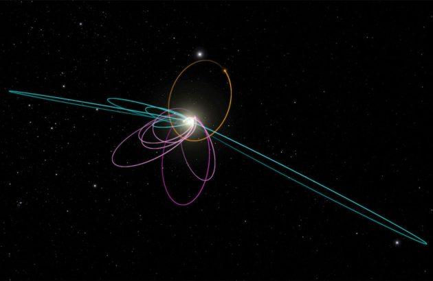 """Darstellung des """"Clusterings"""" von ursprünglich sechs abweichenden transneptunischen Objekten (pink), das zur Theorie über einen weiteren, noch unentdeckten Planeten (orange) im äußeren Sonnensystem führte (Illu.). Copyright: California Institute of Technology/R. Hurt (IPAC)"""