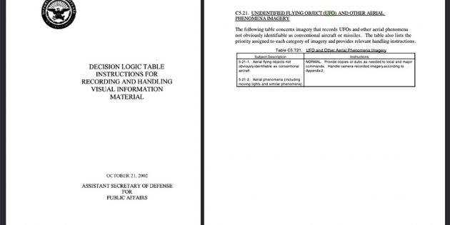 "Titelblatt und ""UFO-Auszug"" aus den ""Decision Logic Table Instructions for Recording and Handling Visual Information Material"" (DoD 5040.6-M-1) des US-Verteidigungsministeriums von 2020. Quelle/Copyright: TheBlackVault.com / US Gov."