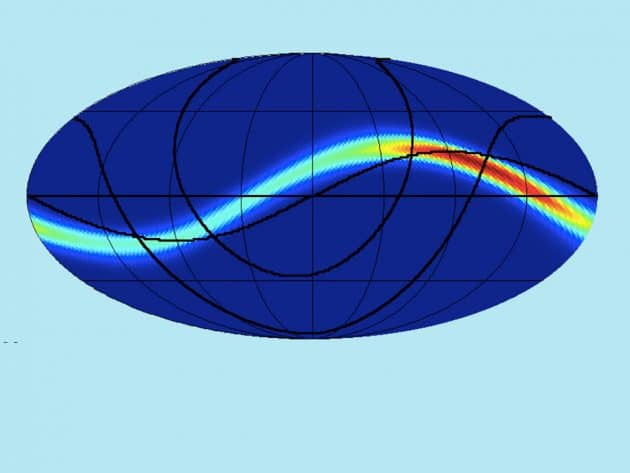 """Grafische Darstellung der wahrscheinlichen Umlaufbahn von Planet Nine am Himmel. Sollte sich """"P9"""" entlang der Ideallinie (hell) bewegen, sollte er bereits in vorhandenen Daten verschiedener Himmelsdurchmusterungen zu finden sein. Je weiter er die Sonne aber von dieser Linie abweichen umkreist, desto eher bräuchte es die kommenden Großteleskope, um ihn zu entdecken. Copyright/Quelle: Brown u. Batygin, 2021"""