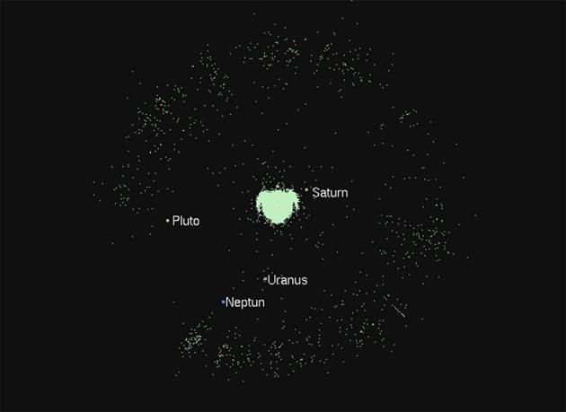 Archiv: Bislang bekannte Objekte im Kuipergürtel. Die Strahlenförmige Verteilung ist durch die bisherigen punktuellen Suchprogramme verursacht. Quelle: WikimediaCommons / CC BY-SA 3.0